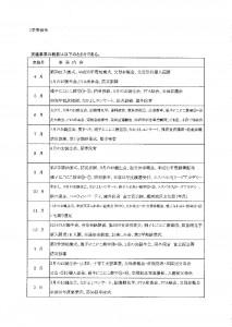 H30-02事業報告-