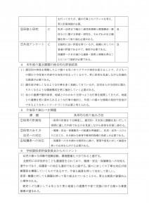 H29-07学校評価-2