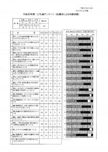 H30-03園アンケート-
