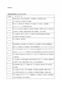 H29-02事業報告-